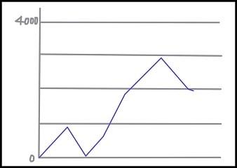 データグラフ