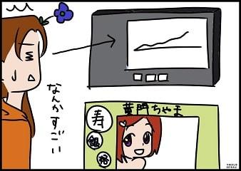 黄門ちゃま データグラフ