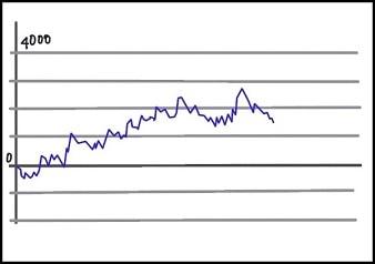 ハイパーリノ グラフ