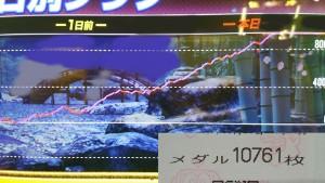 バジ2 グラフ