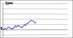 マジハロ5 グラフ