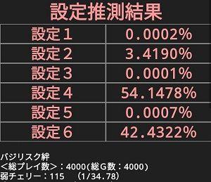 判別アプリ