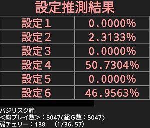 判別アプリ5000G