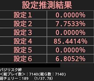 判別アプリ7000G
