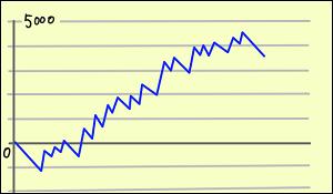 イチ リゼロ 朝 超大量サンプル!リゼロ朝イチコンビニの設定示唆発生率を調査! 検証結果から見えた傾向|ダンパ|note